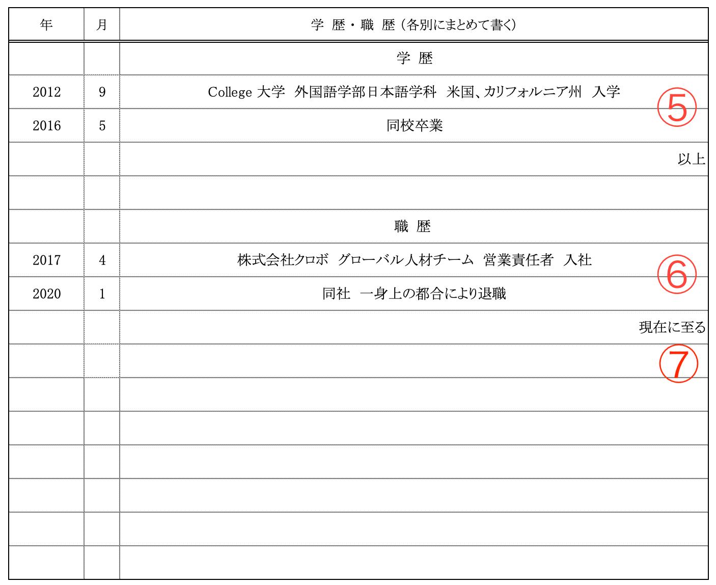 Sample Japanese Resume Format from crobo.co.jp
